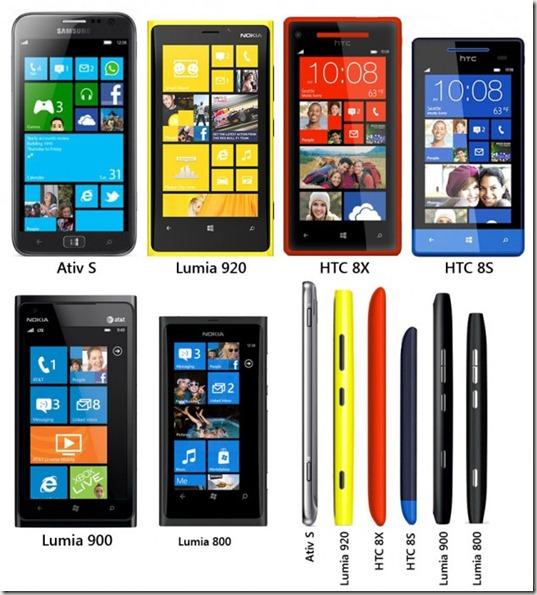 comparacion tamaños de telefonos WP8