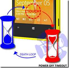 loop encnedido pantalla lumia 920