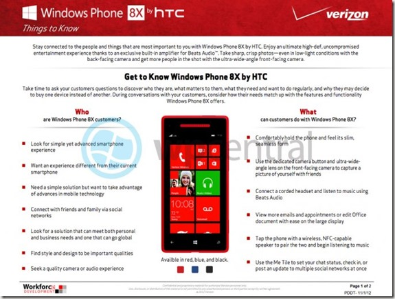 verizon HTC 8X wireless cahrgin