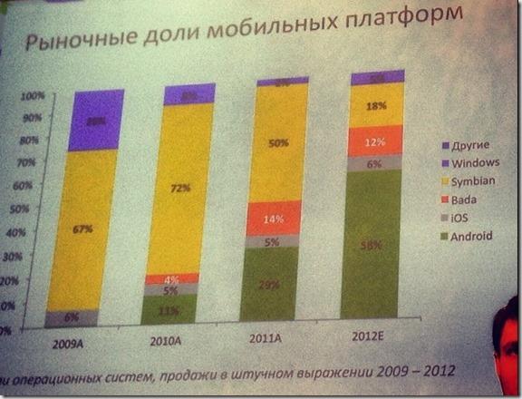 cifras de marcedo en rusia